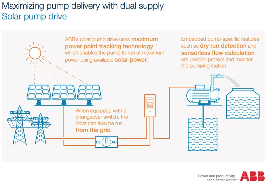 solar-pumping-system